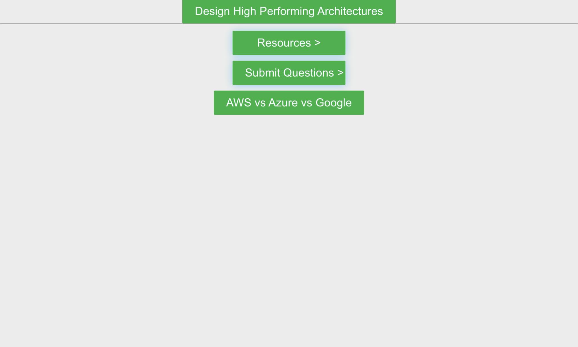 aws certified solution architect exam prep