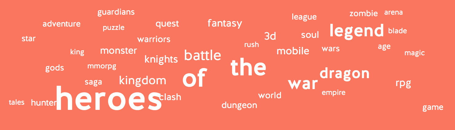 Top reoccurring words in video games titles
