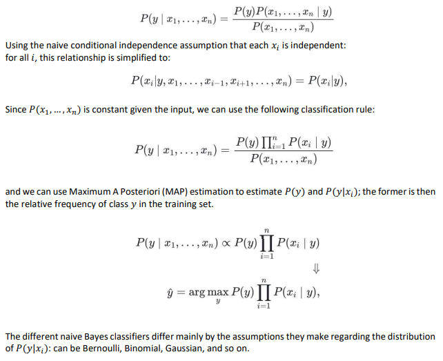 Machine Learning Algorithms Naive Bayes