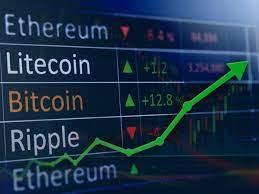 Options Trading/Strategies